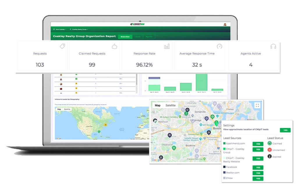 Connect Now Online Analytics Dashboard